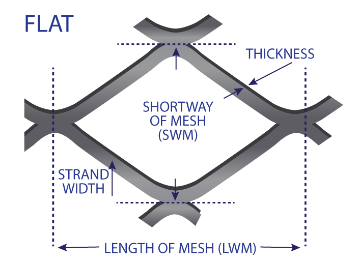 Mesh-dimensions-flat